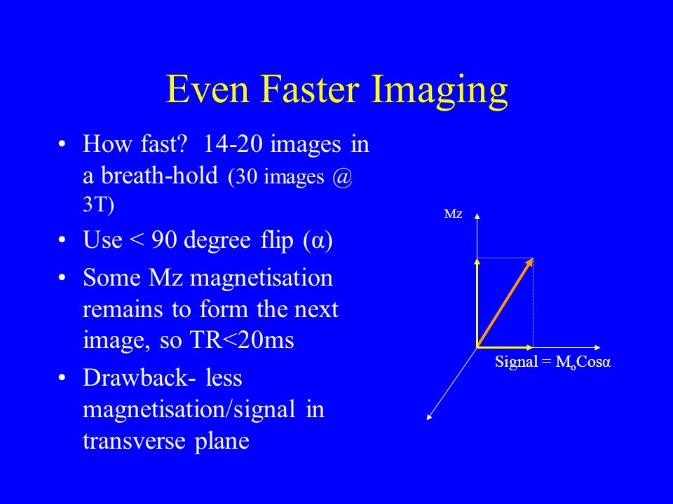 Even Faster Imaging How fast images in a breath-hold (30 3T) Use < 90 degree flip (α)
