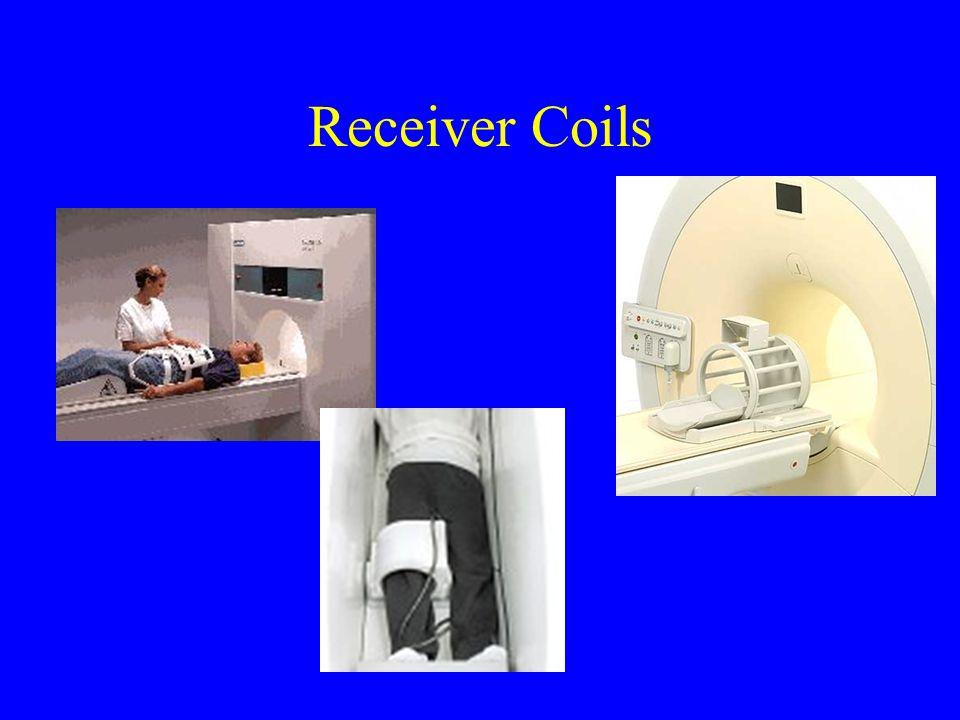 Receiver Coils