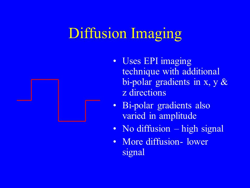 Diffusion Imaging Uses EPI imaging technique with additional bi-polar gradients in x, y & z directions.