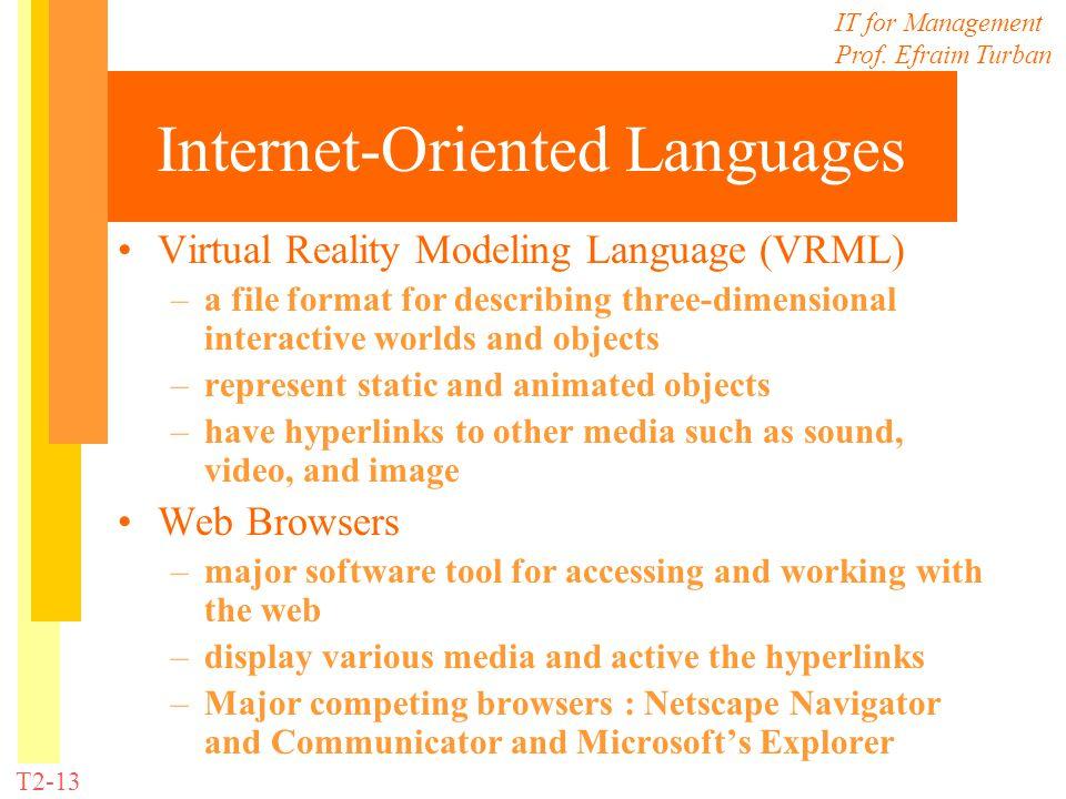 Internet-Oriented Languages
