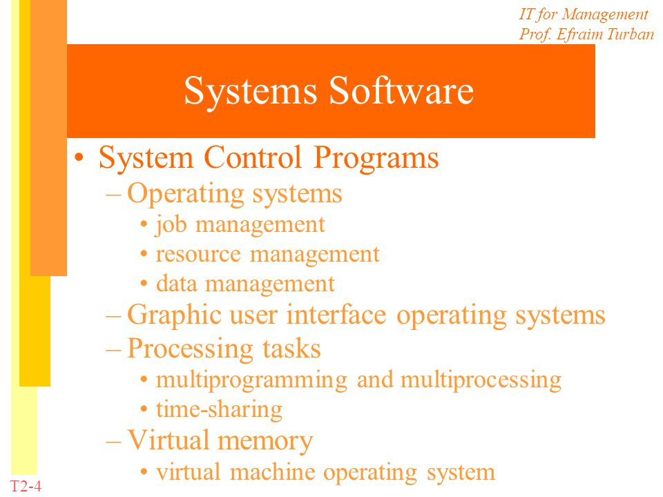 Systems Software System Control Programs Operating systems