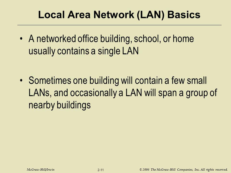 Local Area Network (LAN) Basics