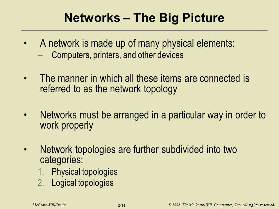 Networks – The Big Picture