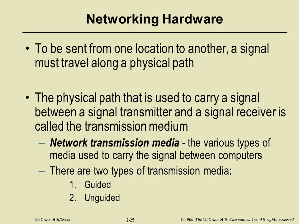 Networking Hardware To be sent from one location to another, a signal must travel along a physical path.