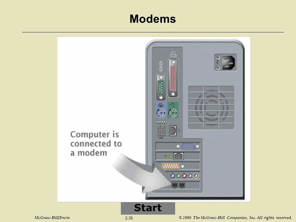 Modems Start This slide offers a brief introduction to modems