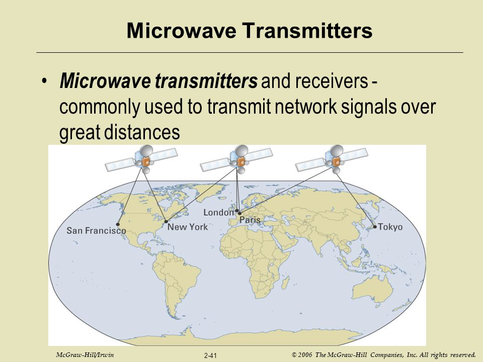 Microwave Transmitters