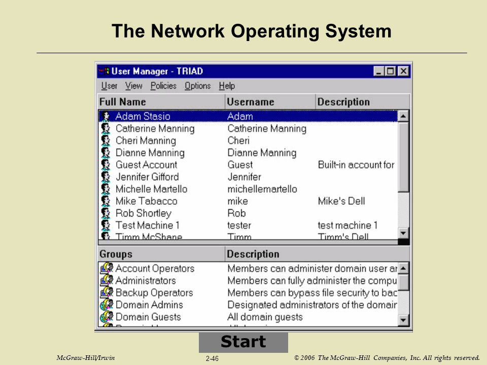 The Network Operating System