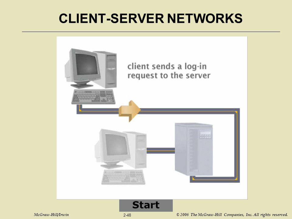 CLIENT-SERVER NETWORKS