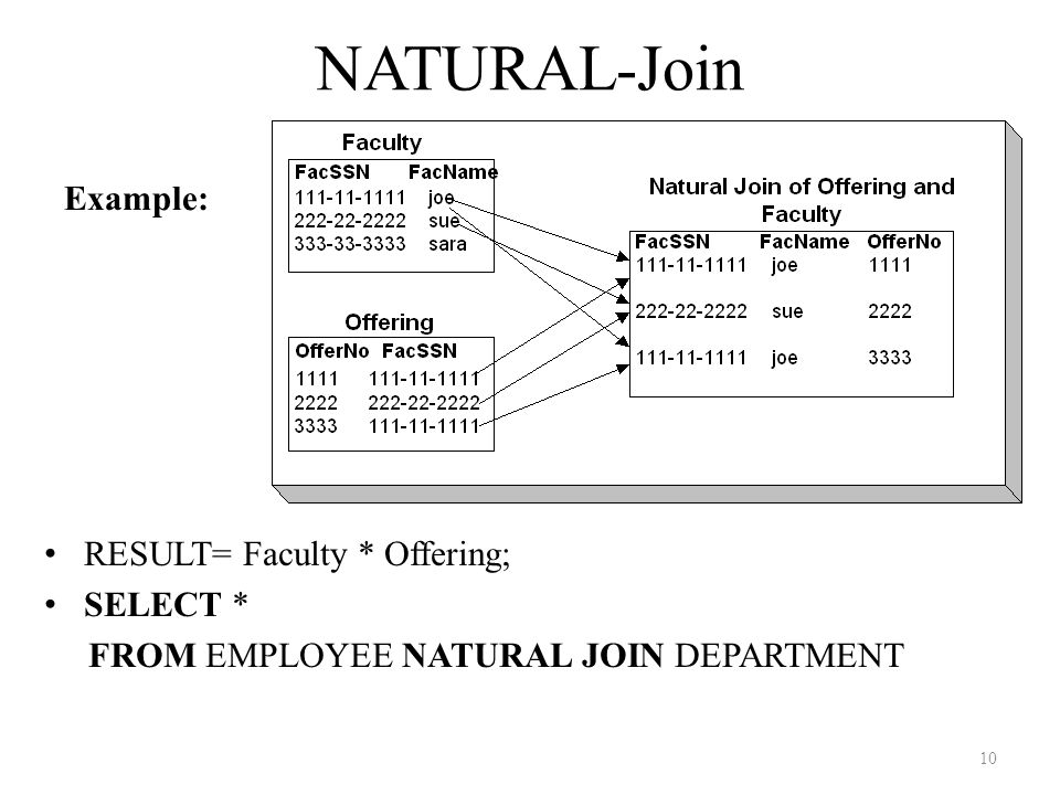 NATURAL-Join Example: RESULT= Faculty * Offering; SELECT *