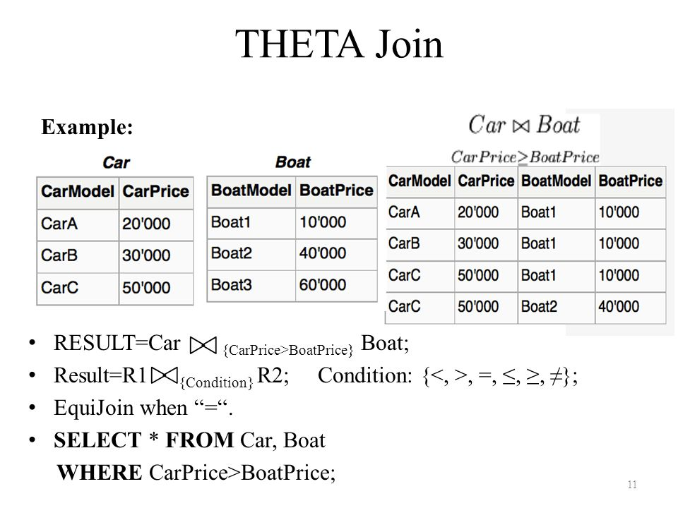 THETA Join Example: RESULT=Car {CarPrice>BoatPrice} Boat;