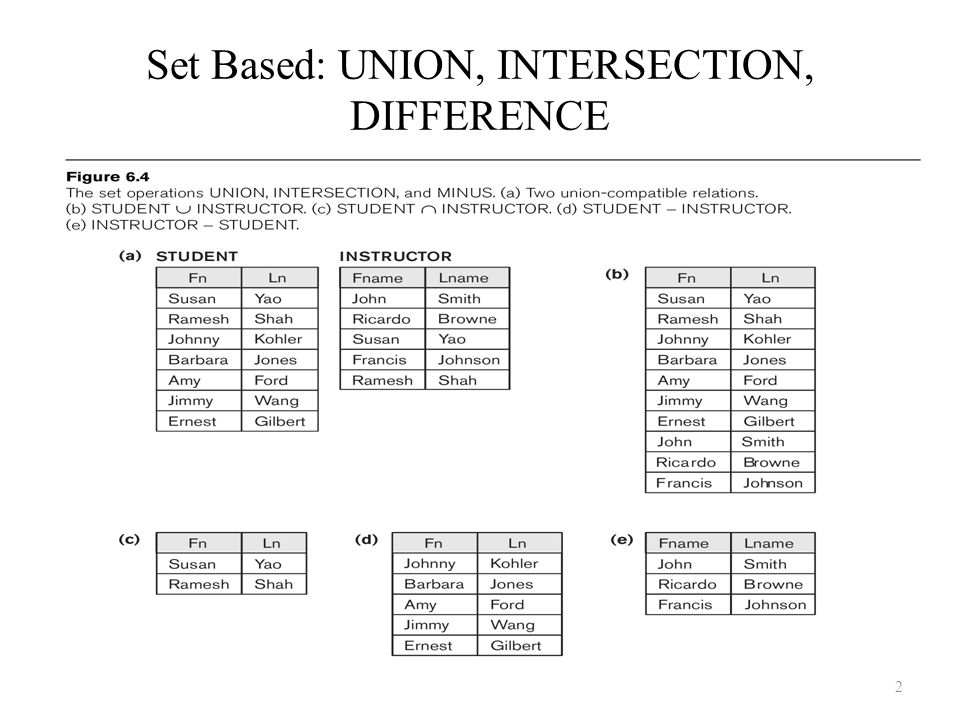 Set Based: UNION, INTERSECTION, DIFFERENCE