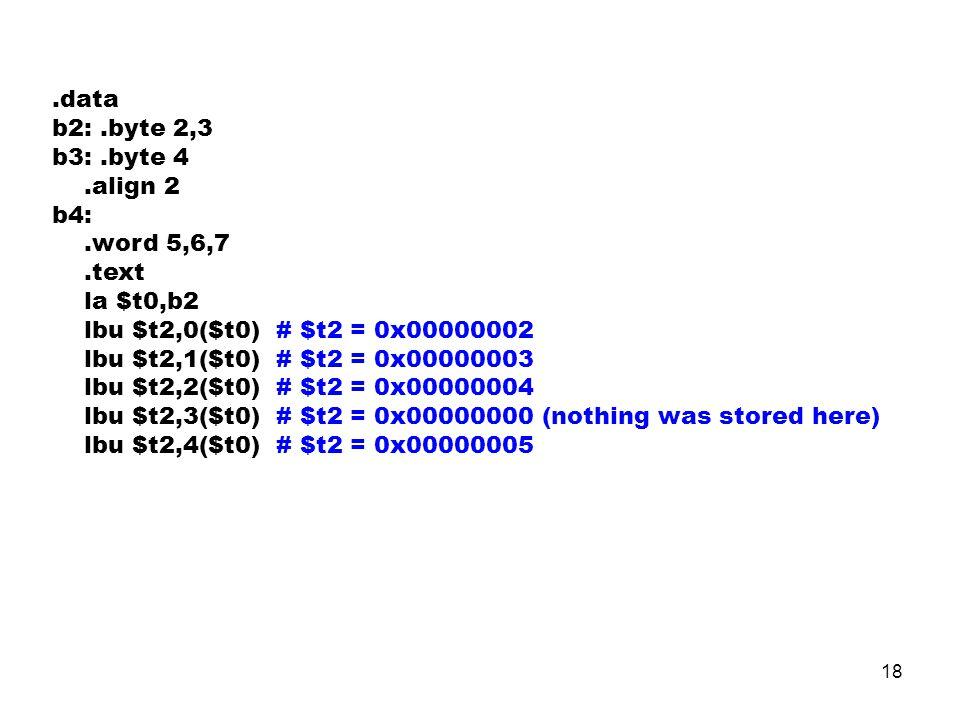 .data b2: .byte 2,3. b3: .byte 4. .align 2. b4: .word 5,6,7. .text. la $t0,b2. lbu $t2,0($t0) # $t2 = 0x00000002.