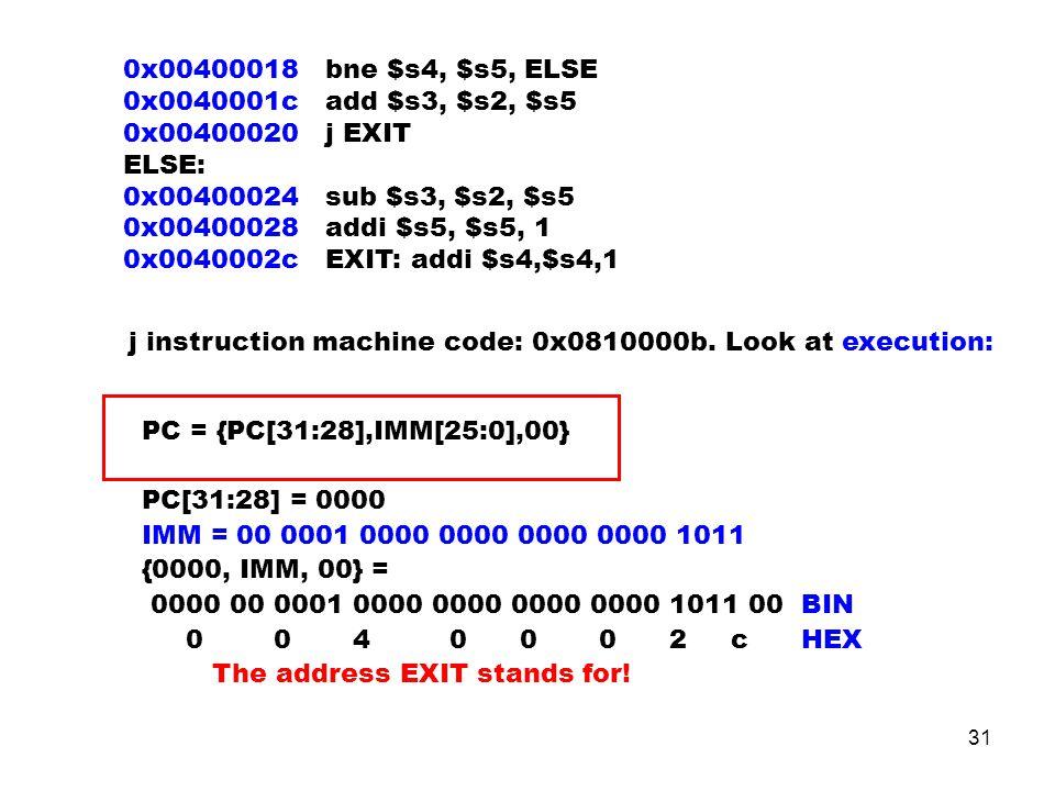 0x00400018 bne $s4, $s5, ELSE 0x0040001c add $s3, $s2, $s5. 0x00400020 j EXIT. ELSE: 0x00400024 sub $s3, $s2, $s5.
