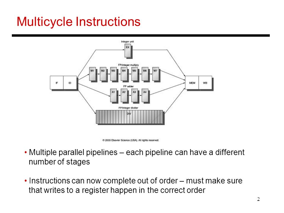 Multicycle Instructions