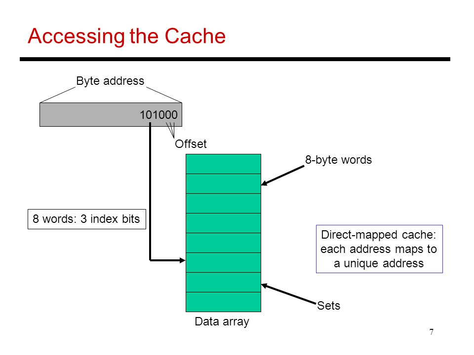 Accessing the Cache Byte address 101000 Offset 8-byte words