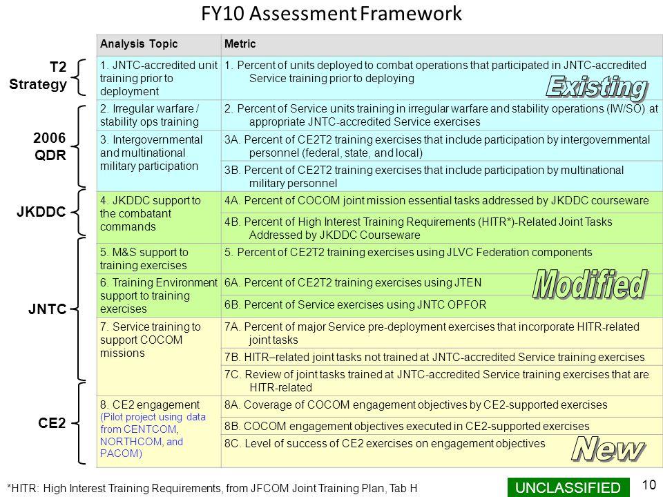 FY10 Assessment Framework