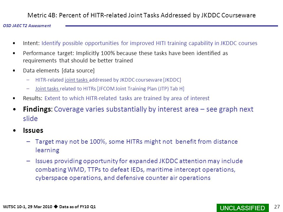 Metric 4B: Percent of HITR-related Joint Tasks Addressed by JKDDC Courseware