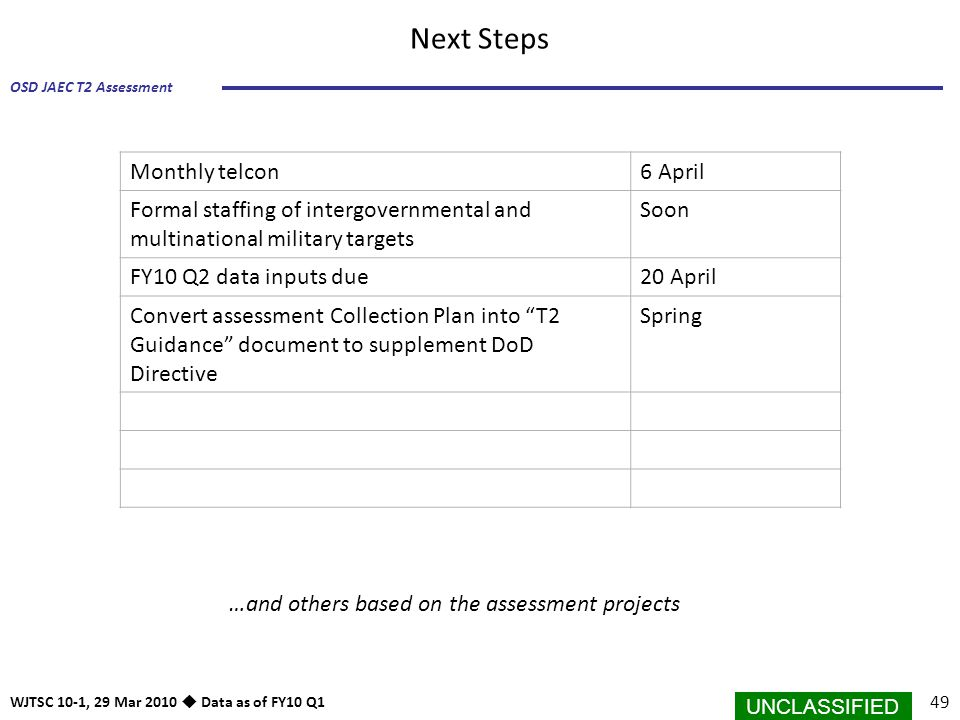 Next Steps Monthly telcon 6 April