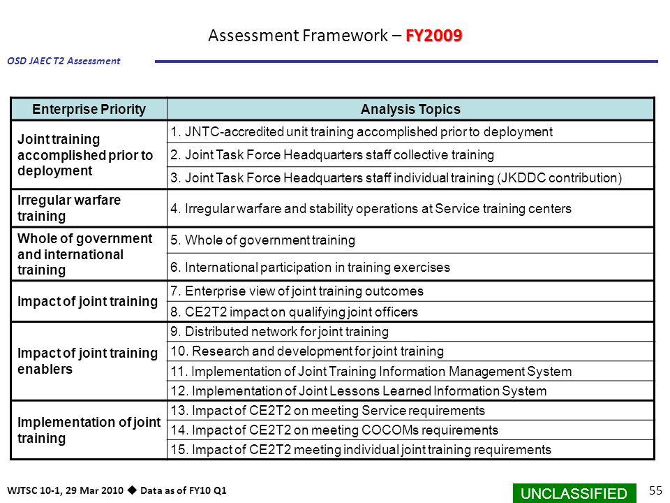 Assessment Framework – FY2009