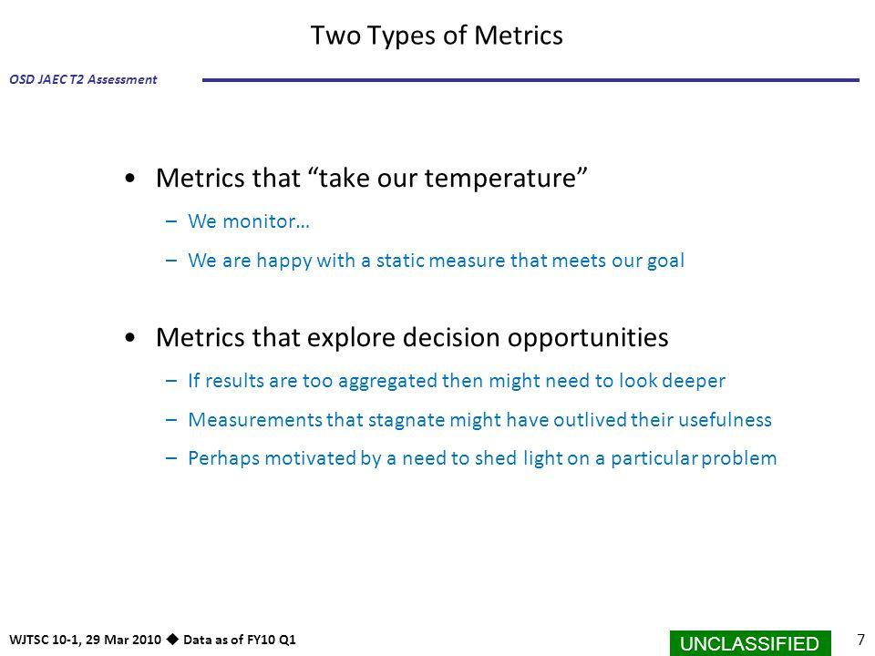 Metrics that take our temperature