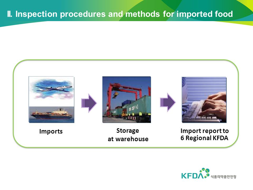 II. Inspection procedures and methods for imported food