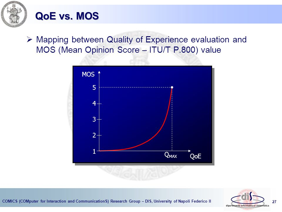 QoE vs. MOS Mapping between Quality of Experience evaluation and MOS (Mean Opinion Score – ITU/T P.800) value.
