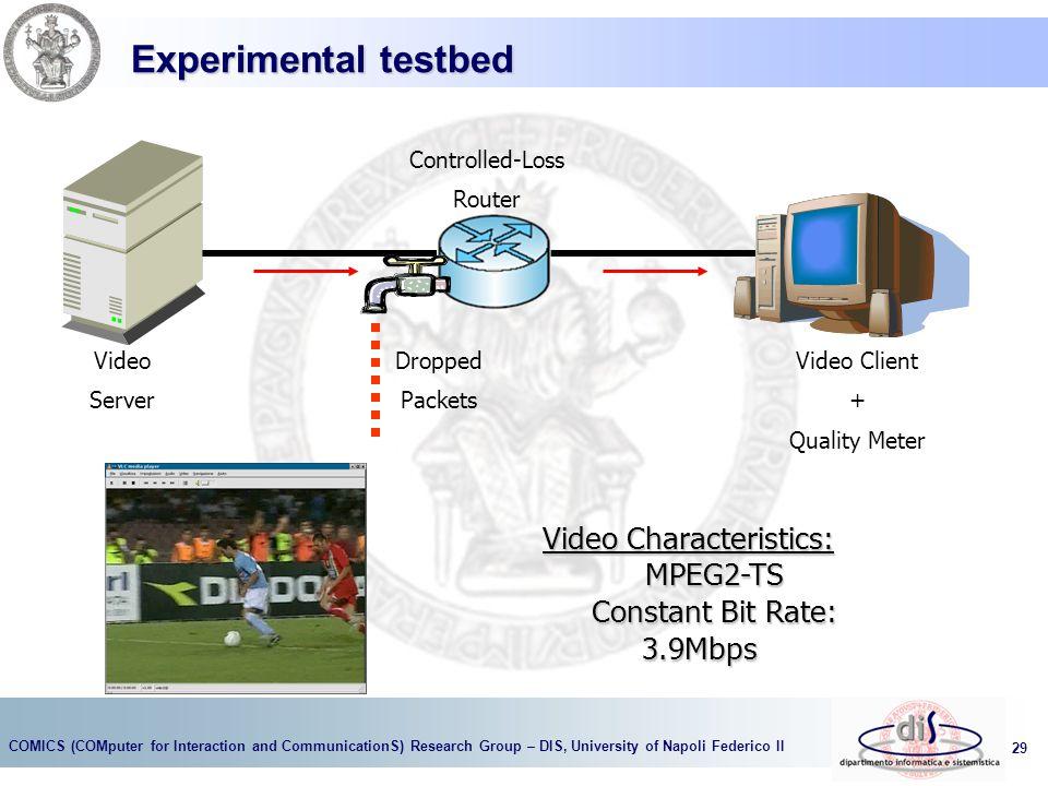 Video Characteristics: MPEG2-TS Constant Bit Rate: 3.9Mbps