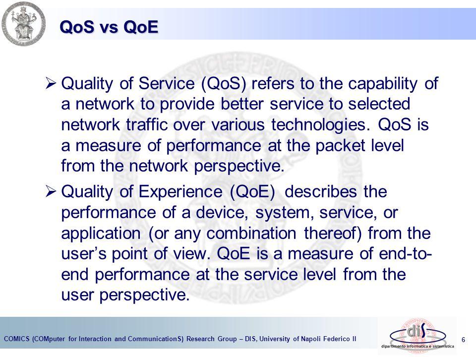 QoS vs QoE