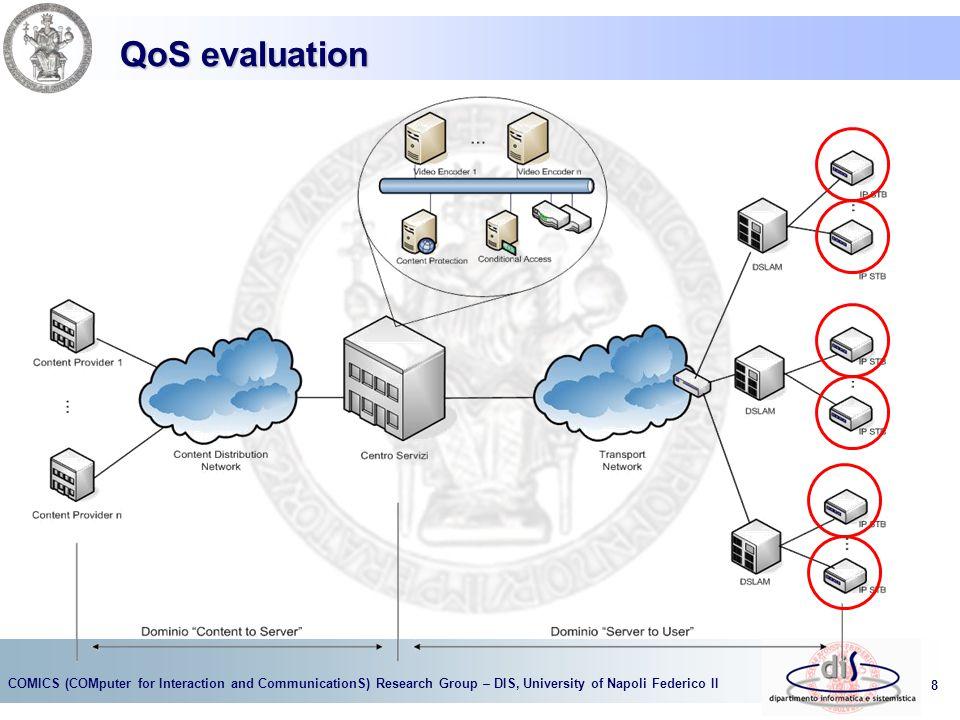 QoS evaluation Per una valutazione E2E della QoS video bisogna collocarsi sui sistemi terminali.
