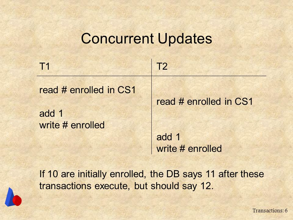 Concurrent Updates T1 T2 read # enrolled in CS1 add 1 write # enrolled