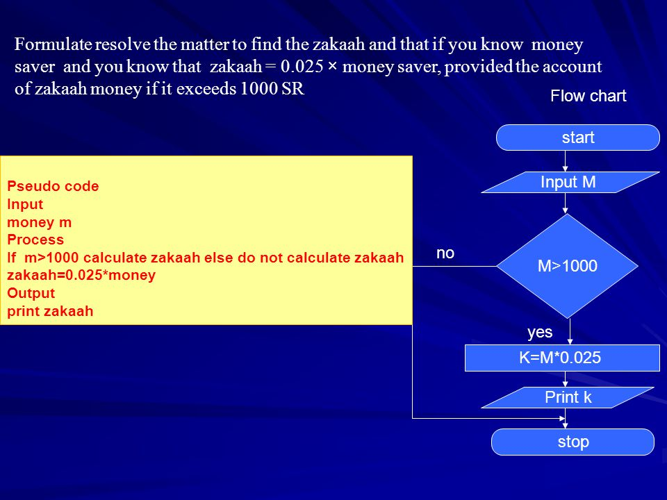 Formulate resolve the matter to find the zakaah and that if you know money saver and you know that zakaah = 0.025 × money saver, provided the account of zakaah money if it exceeds 1000 SR