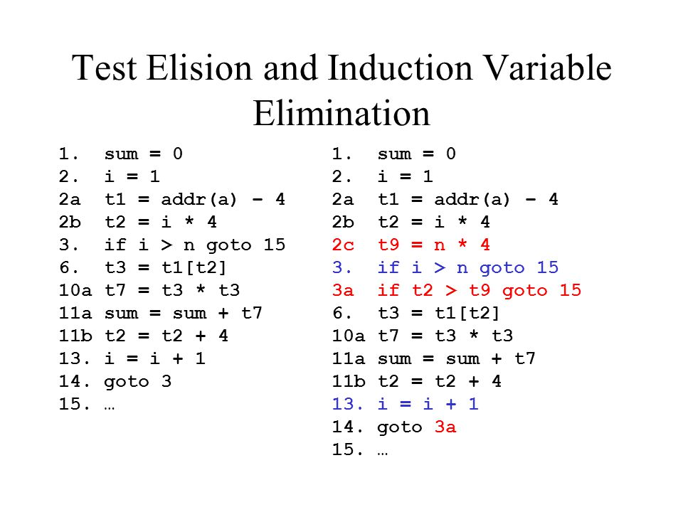 Test Elision and Induction Variable Elimination