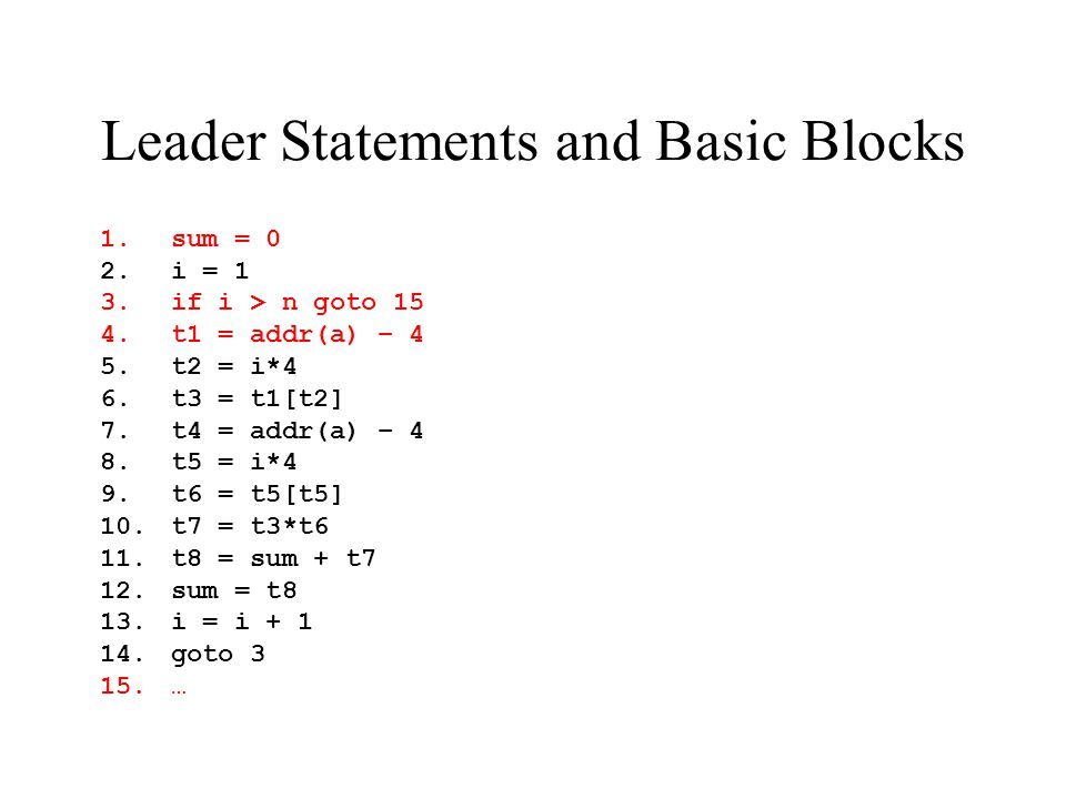 Leader Statements and Basic Blocks