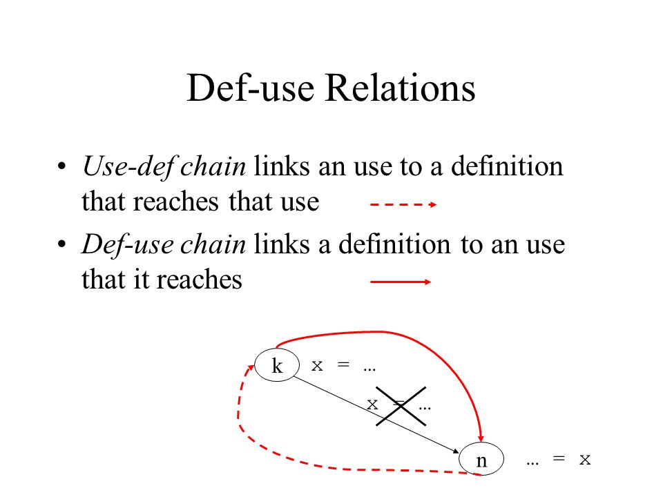 Def-use Relations Use-def chain links an use to a definition that reaches that use. Def-use chain links a definition to an use that it reaches.
