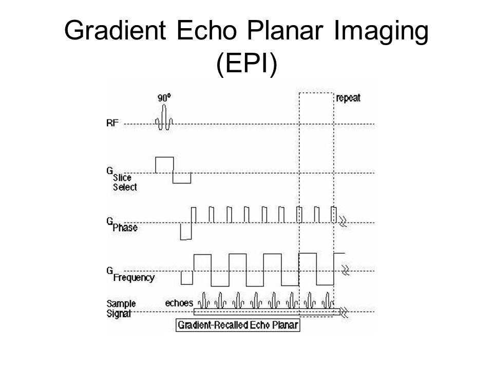Gradient Echo Planar Imaging (EPI)