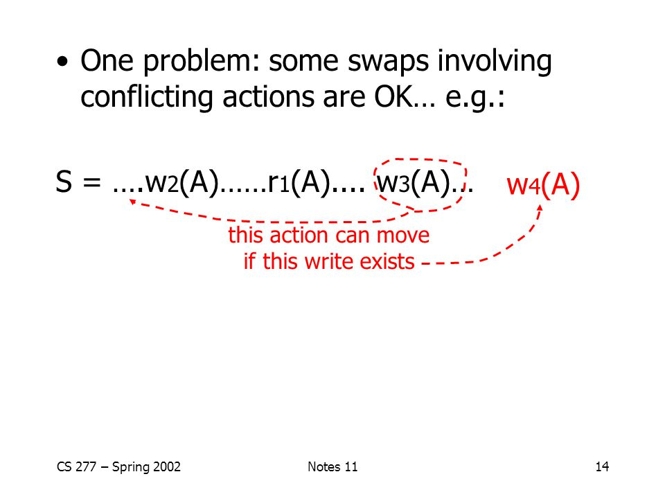 One problem: some swaps involving conflicting actions are OK… e.g.: