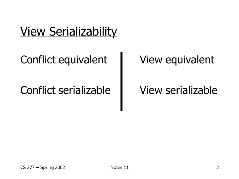 View Serializability Conflict equivalent View equivalent