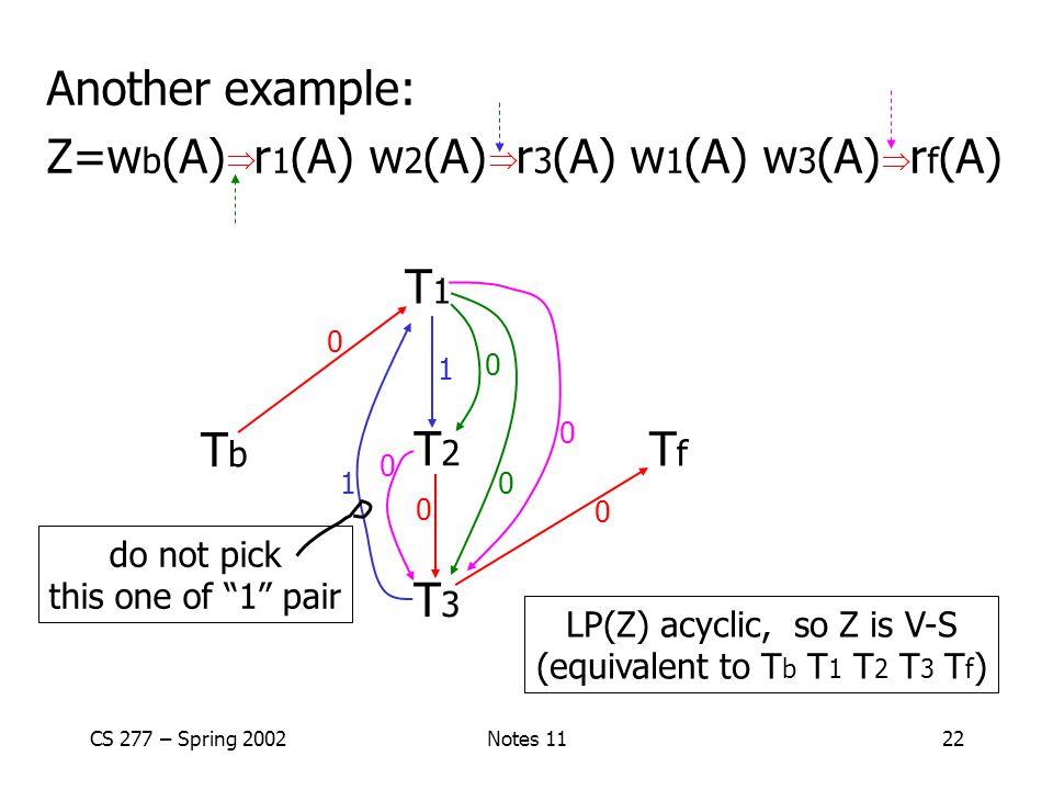 Z=wb(A) r1(A) w2(A) r3(A) w1(A) w3(A) rf(A)