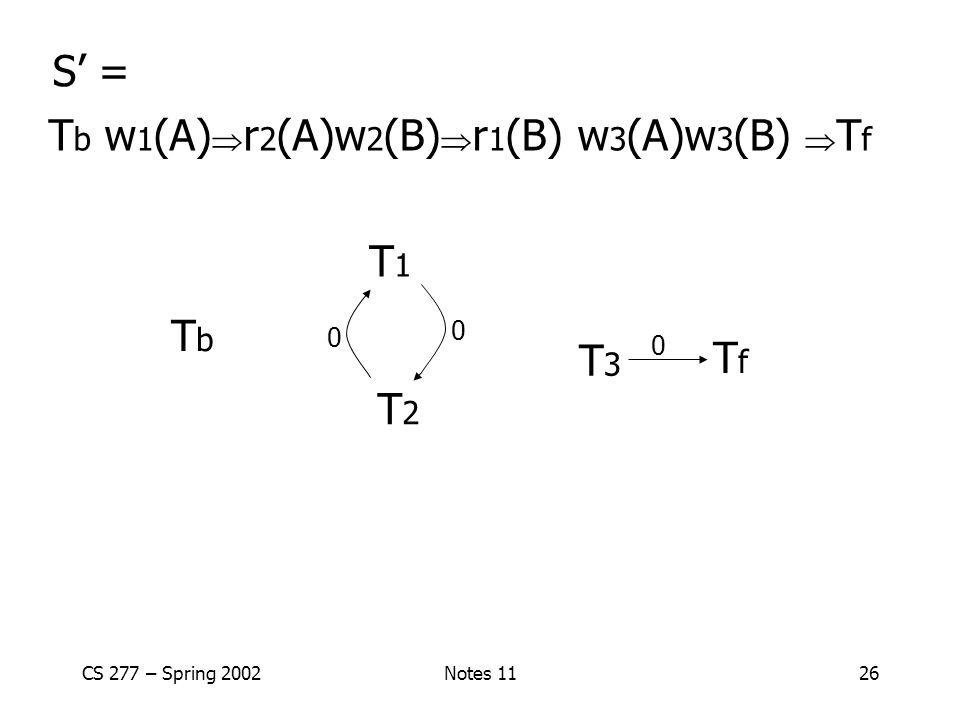 Tb w1(A)r2(A)w2(B)r1(B) w3(A)w3(B) Tf