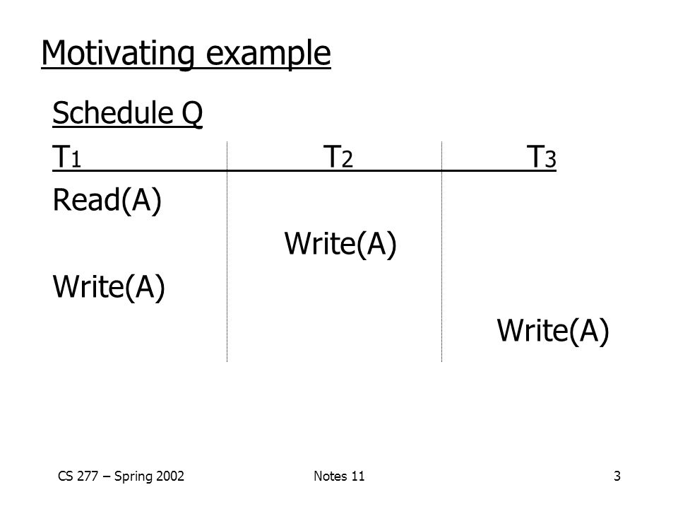 Motivating example Schedule Q T1 T2 T3 Read(A) Write(A)