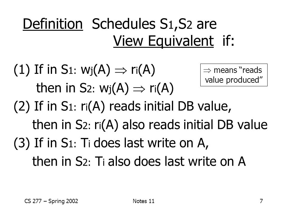 Definition Schedules S1,S2 are View Equivalent if:
