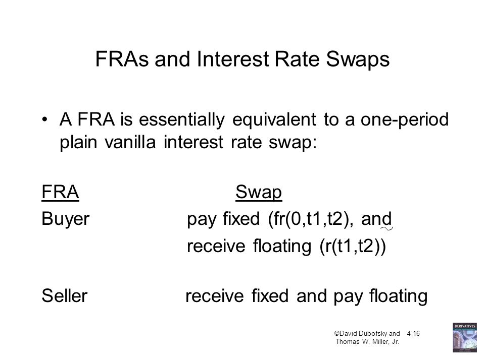 FRAs and Interest Rate Swaps