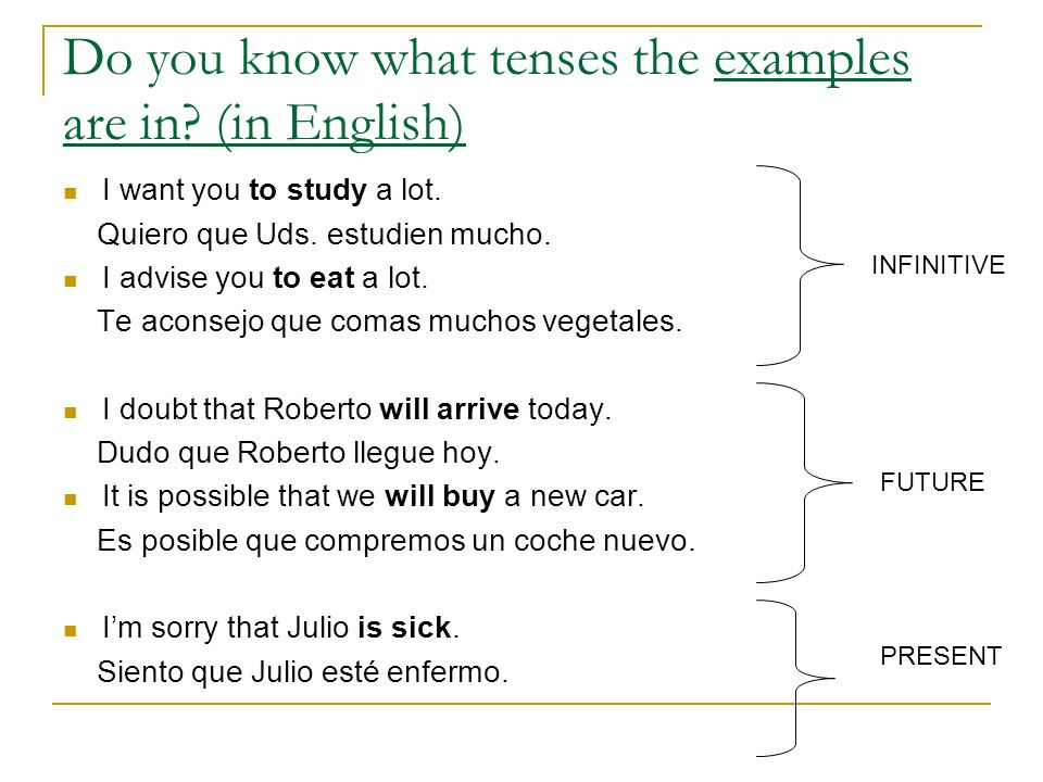 Do you know what tenses the examples are in (in English)