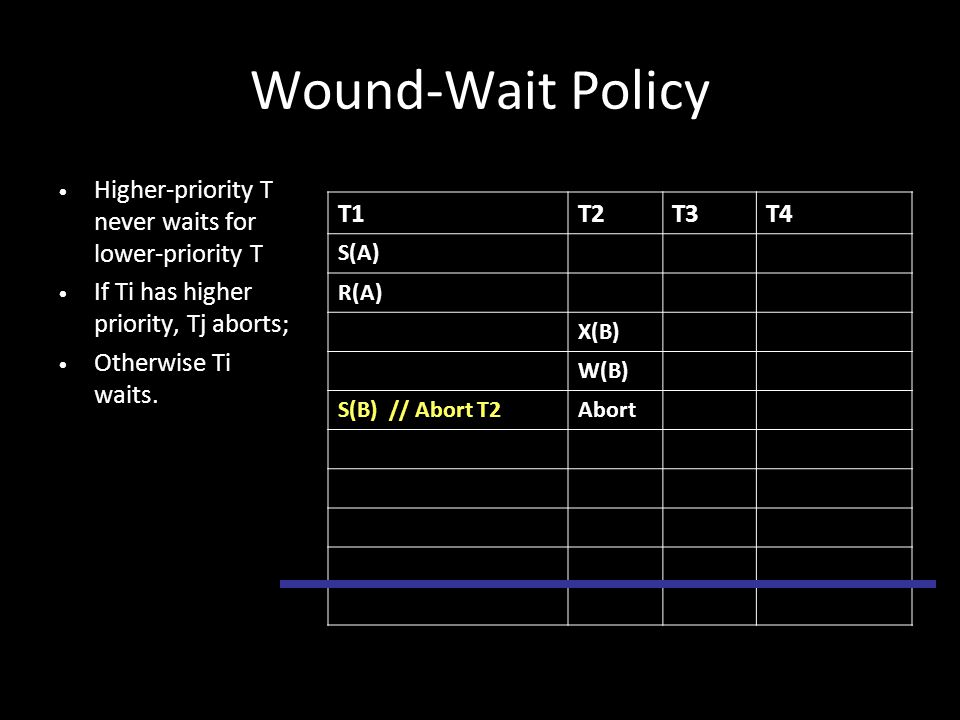 Wound-Wait Policy Higher-priority T never waits for lower-priority T