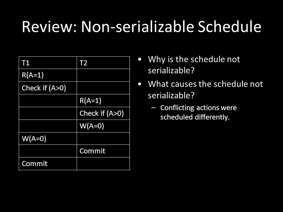 Review: Non-serializable Schedule