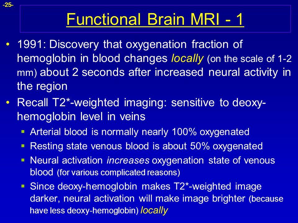 Functional Brain MRI - 1