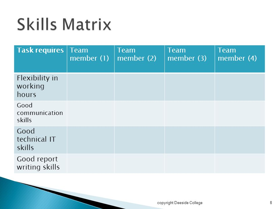 Skills Matrix Task requires Team member (1) Team member (2)