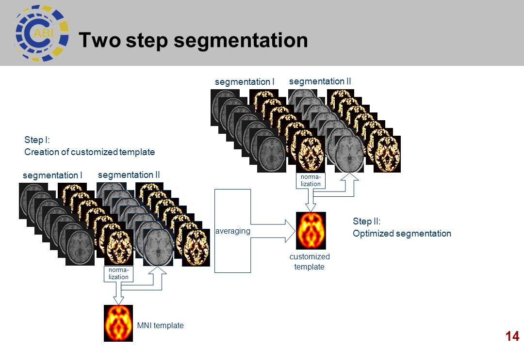 Two step segmentation segmentation I segmentation II Step I: