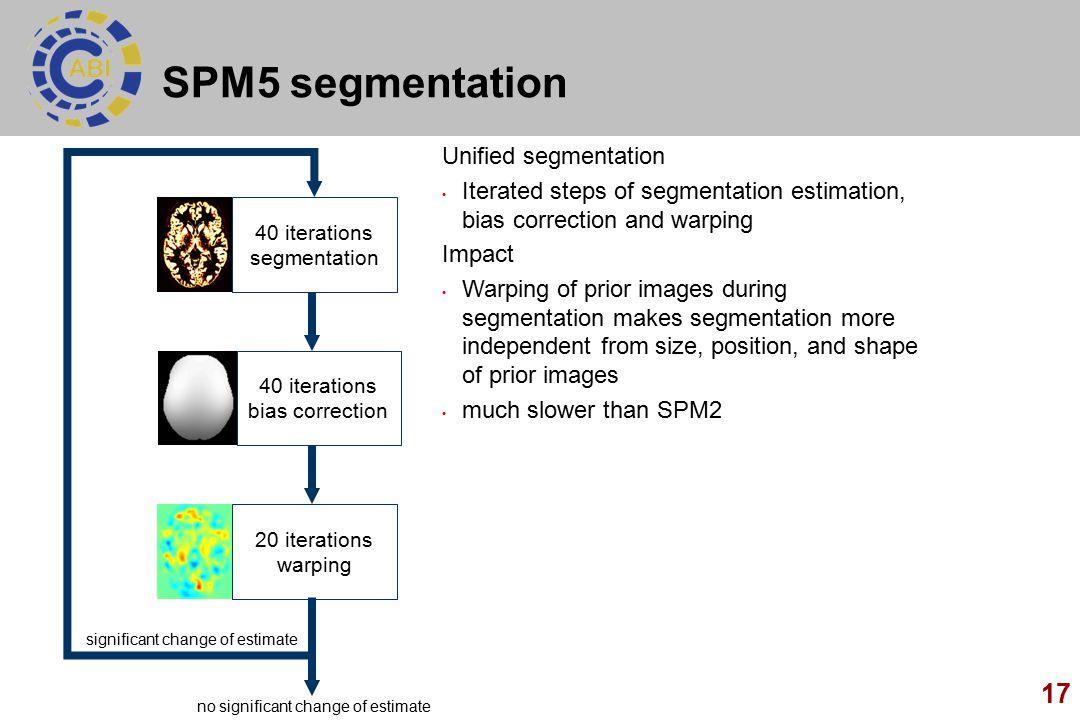 SPM5 segmentation Unified segmentation