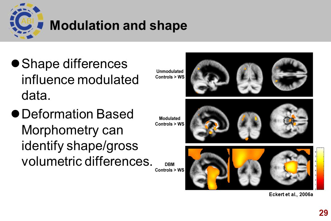Shape differences influence modulated data.